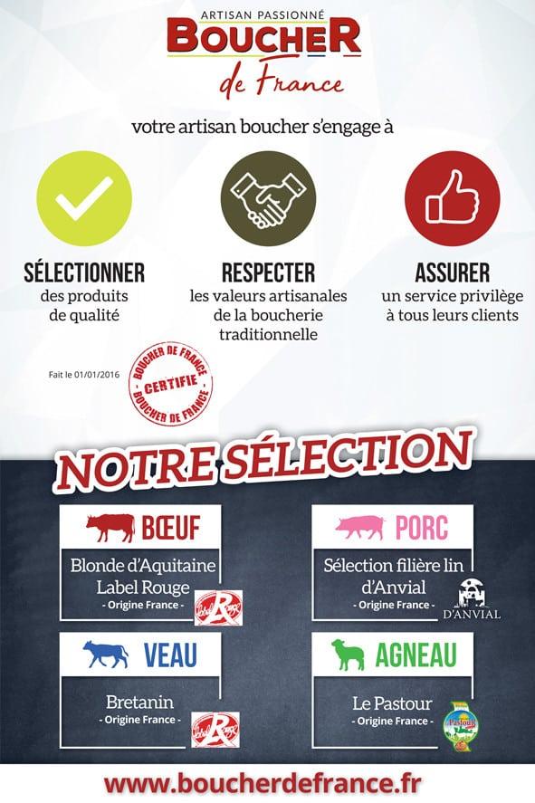 Boucher de France - Charte Boucher 2018